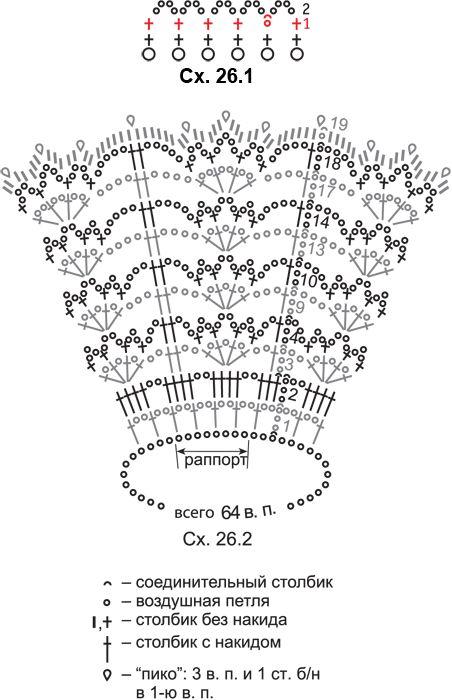Схемы вязания абажура крючком схемы 68