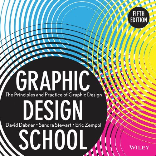 Graphic Design understanding college & its subjects available