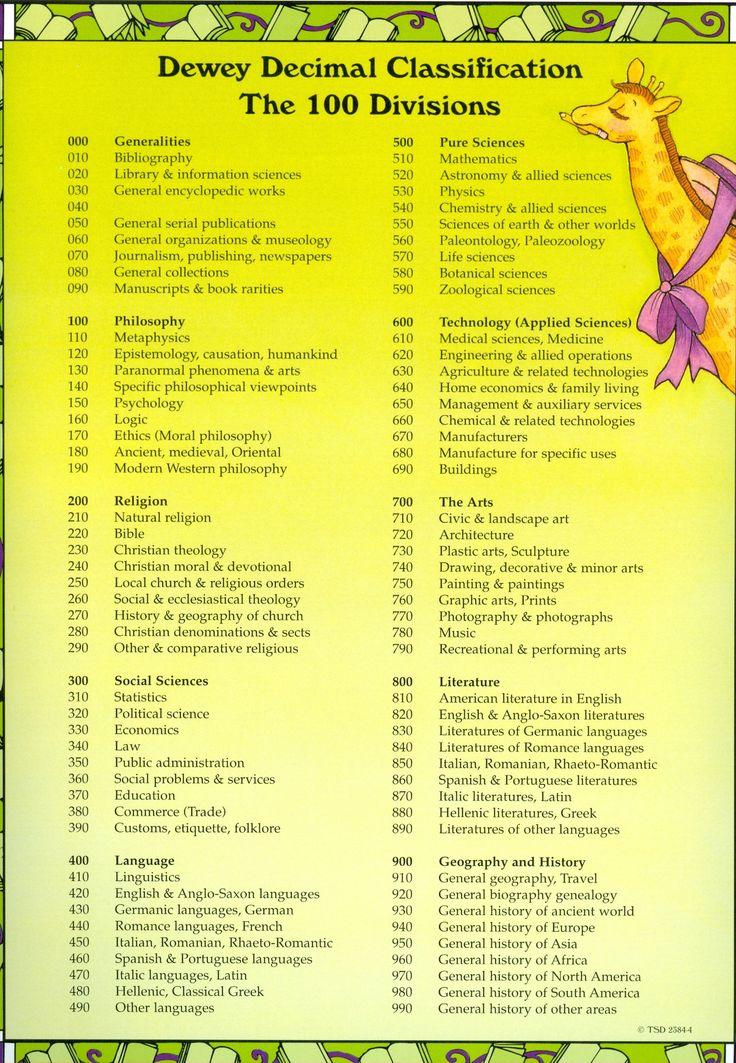 DEWEY CHART | LIBRARY CLASSIFICATION SYSTEMS | Pinterest