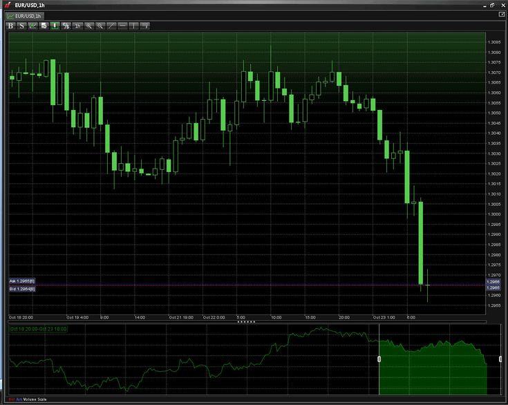 Top trading forex platforms