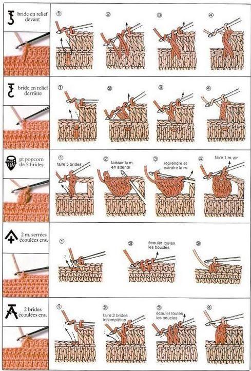 Учебник Стежки вязания крючком
