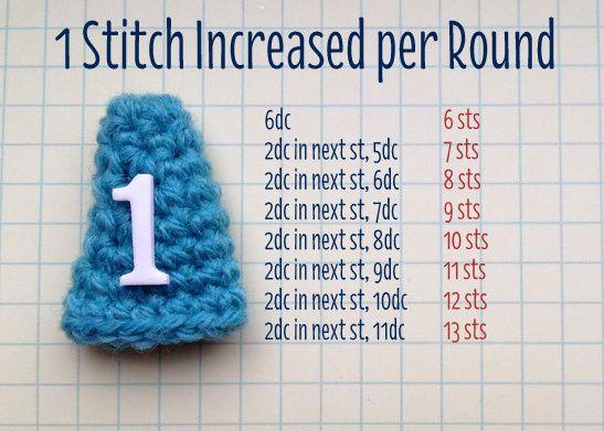 Amigurumi Increase : 1-stitch increase Amigurumi cone crochet Pinterest