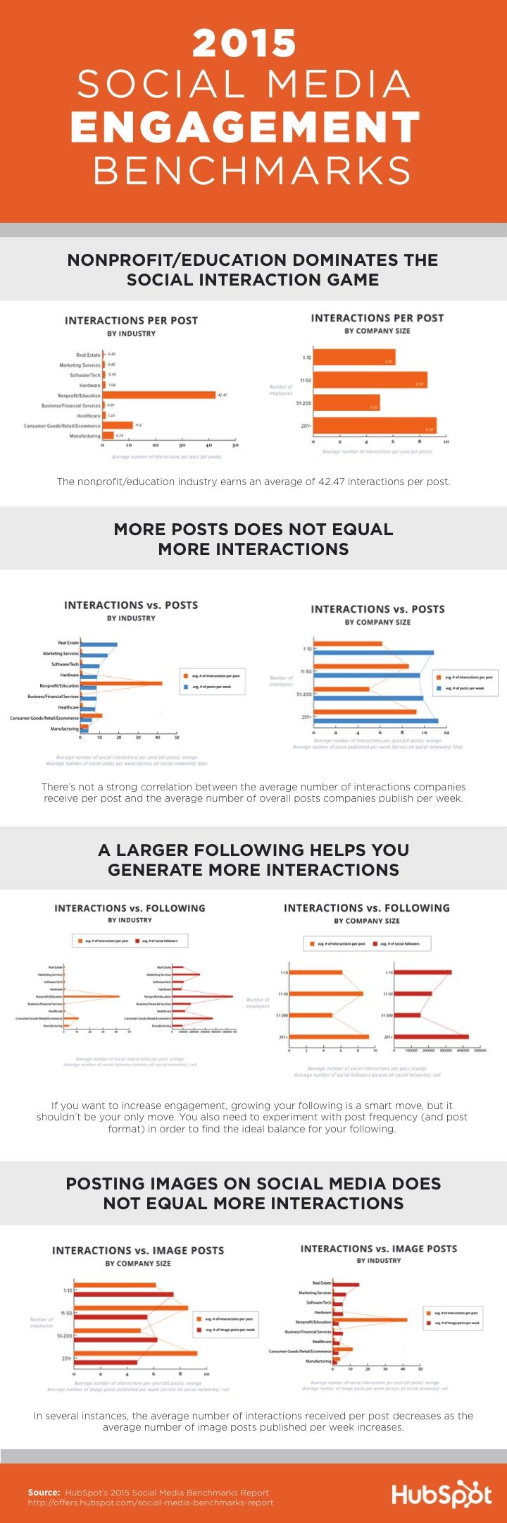 How to Create Infographics in Under an Hour 15 Free