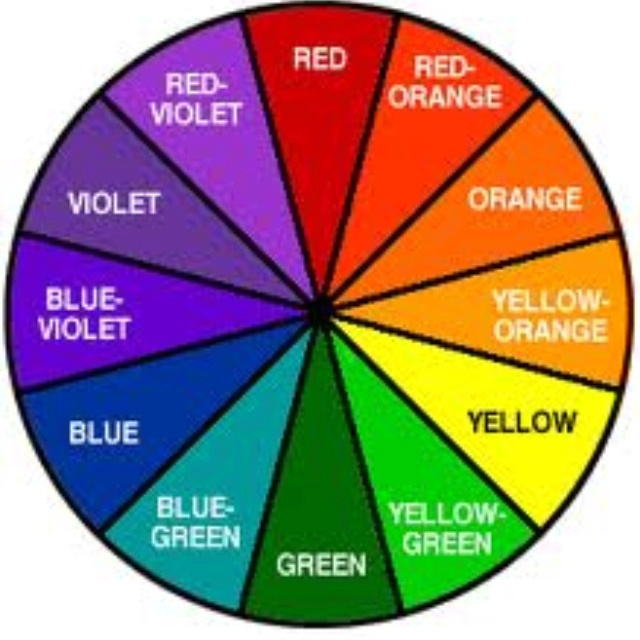 Color Wheel Important To Hair Coloring  Hair   Pinterest