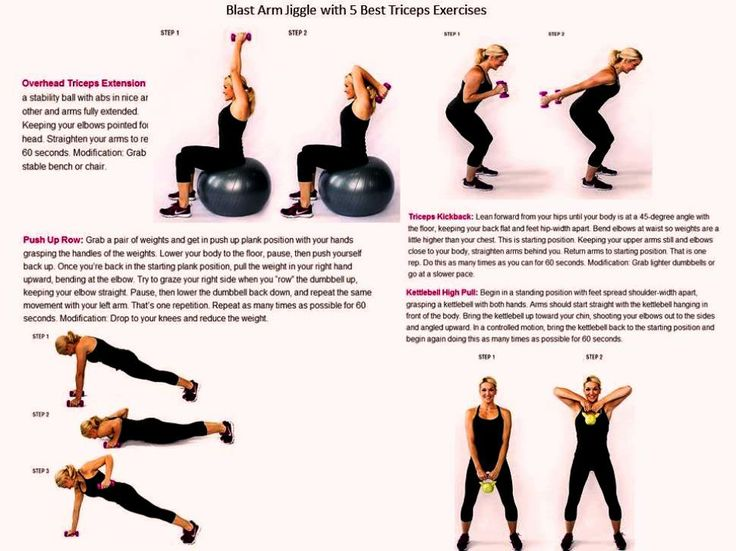 TRICEP EXERCISES | HEALTH AND FITNESS | Pinterest