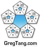 Greg tang math teach math pinterest