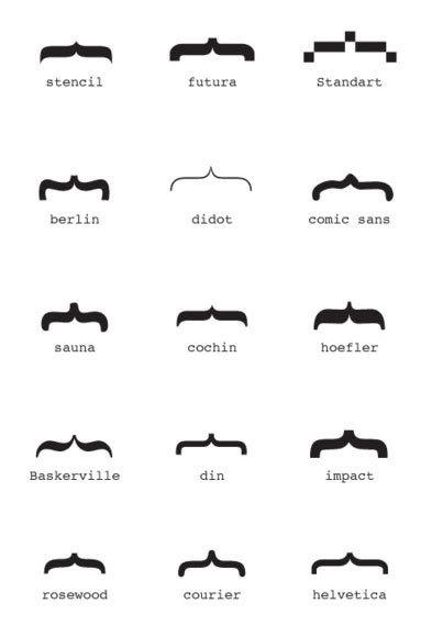 bracket mustaches #movember