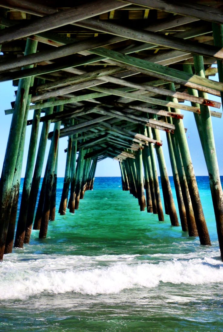 Pin pin isle of man account info view basket request for Bogue inlet fishing pier emerald isle nc