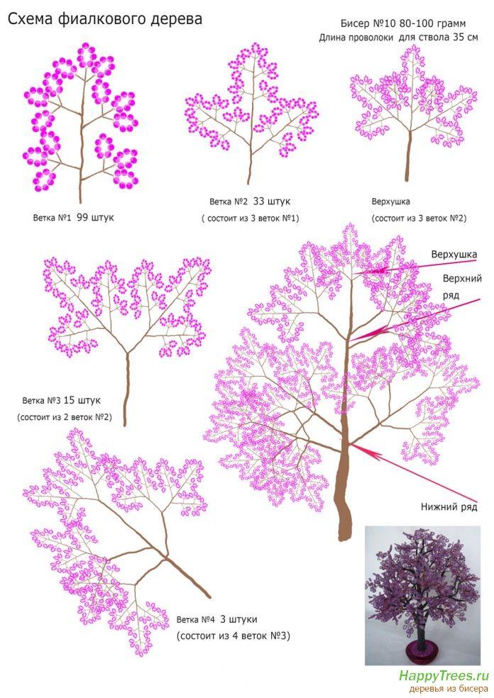 Легкие деревья из бисера для начинающих своими руками 62