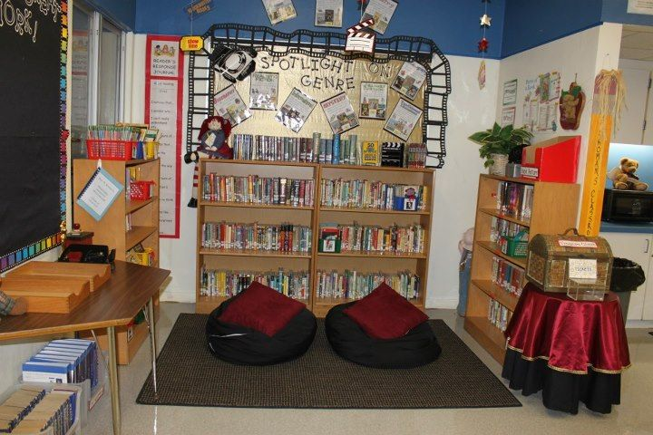 Hollywood Classroom Decor : Hollywood theme back to school pinterest