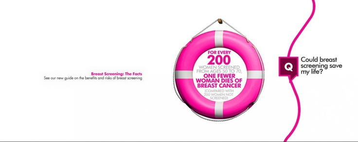Breast Screening The Facts View our new interactive