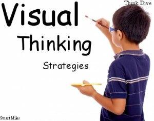 Visual thinking strategies vragen
