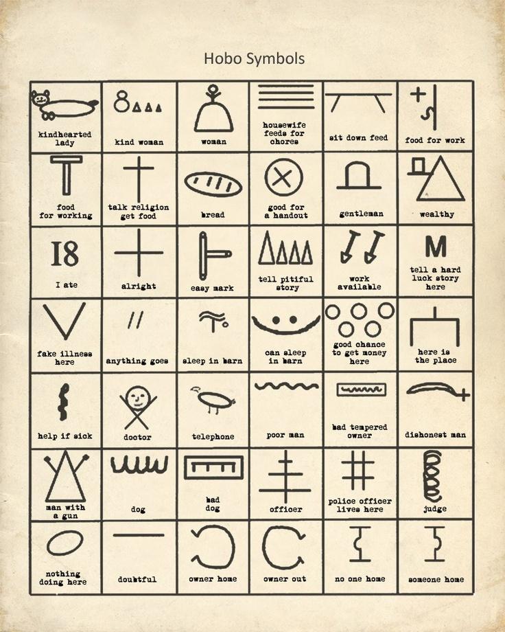Hobo symbols. Great de...