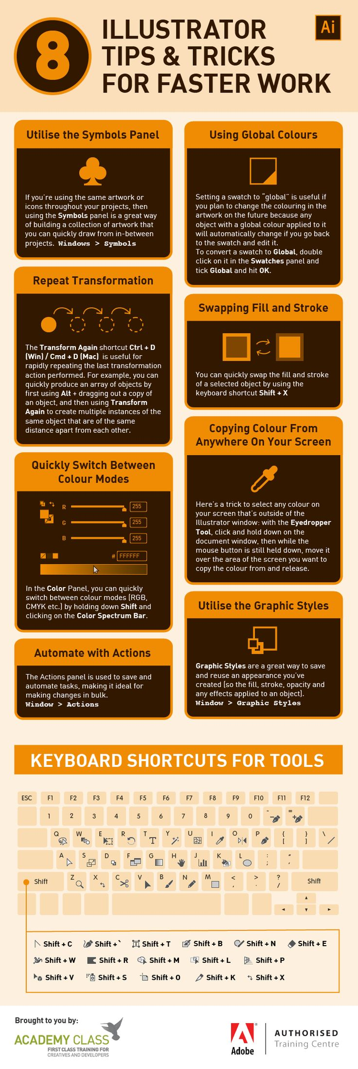 Infographic tutorial illustrator cs2 for mac