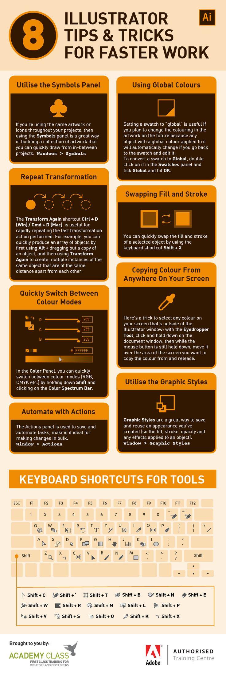 Infographic tutorial illustrator cs2 activation