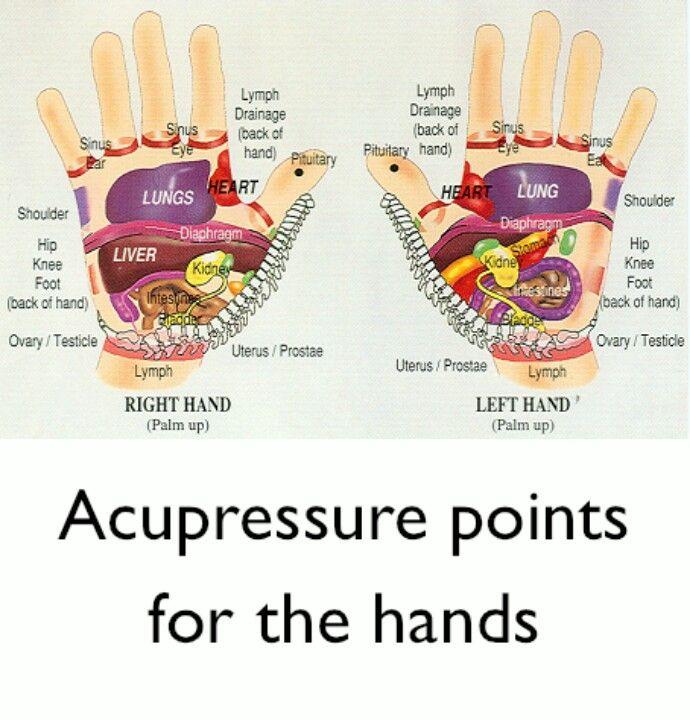 acupressure points for hands healthy living pinterest. Black Bedroom Furniture Sets. Home Design Ideas