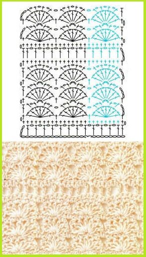 Crochet stitch - Diagram Library of Crochet Stitches Pinterest