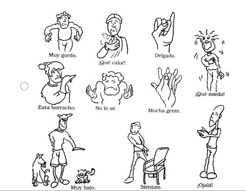 gesture of the world spanish Hand gestures play an essential role in nonverbal hand gestures from around the world previously a translator and english and spanish teacher.