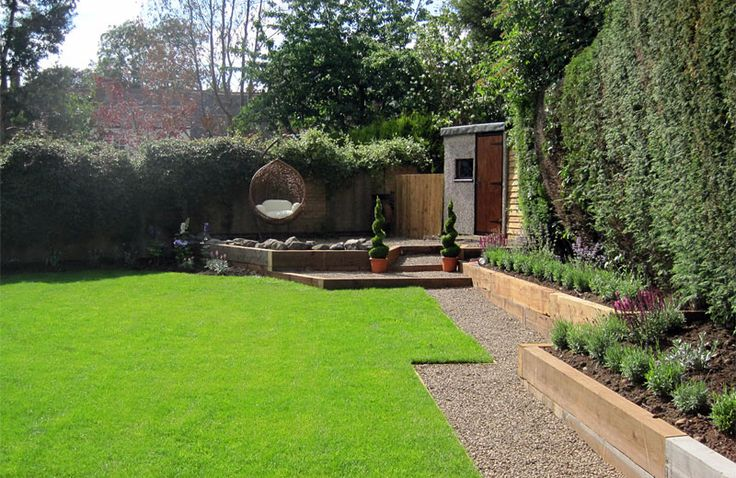 Garden Borders Using Sleepers : Railway sleepers garden borders decking and edging pintere
