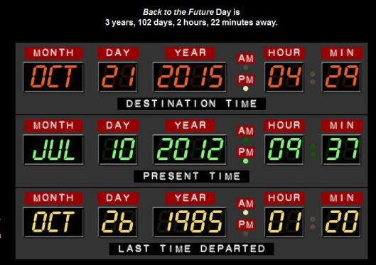Happy 'Back to the Future' Day! What Was Teaching Like Back in 1985 ...