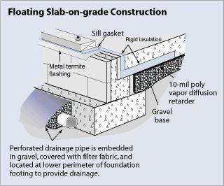 Slab On Grade Foundation Moisture And Air Leakage Control Slab Foundation Pinterest