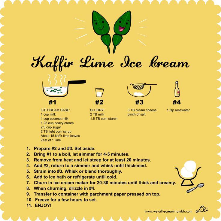 Kaffir Lime Ice Cream | Ice Cream | Pinterest