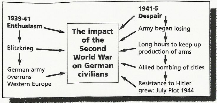 what was the impact of wwii Impact of wwii on african americans & women_may3.