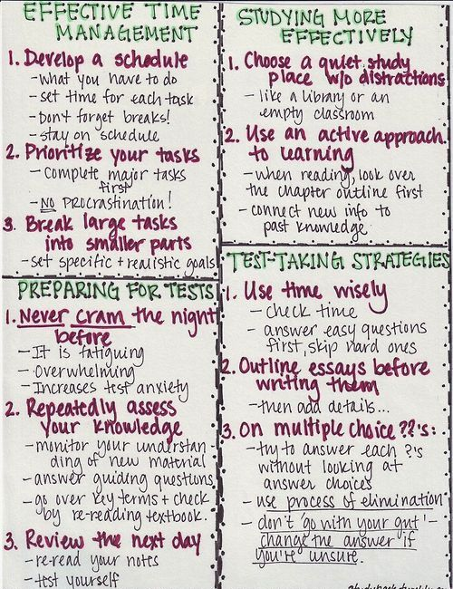 how to motivate myself to do homework