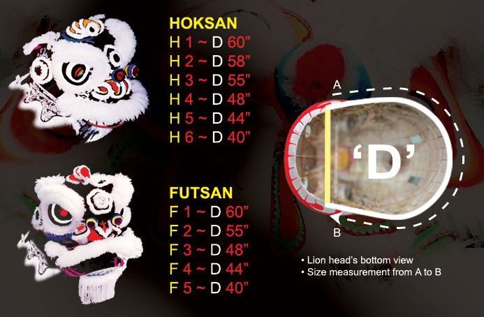 how to make lion dance head