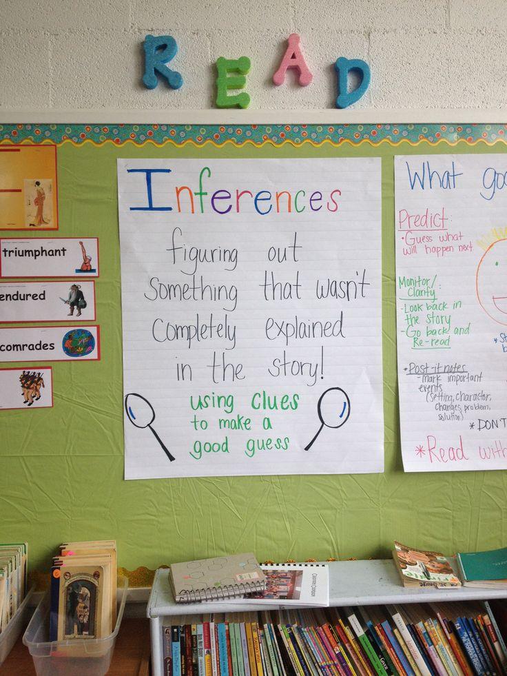 Inferences anchor chart. Third grade. | Classroom | Pinterest