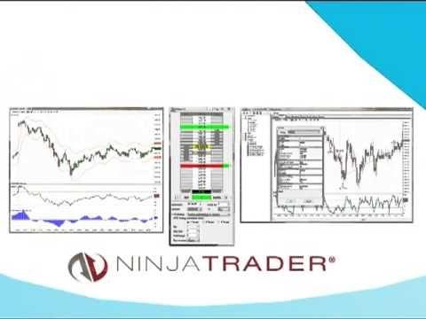Ninjatrader forex demo