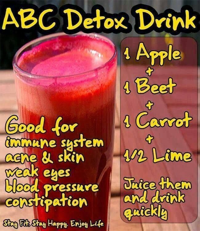 The ABC Detox Drink  Looking for a great and simple detox drink that you can add to your daily juices? Try this recipe. Great for everyone!