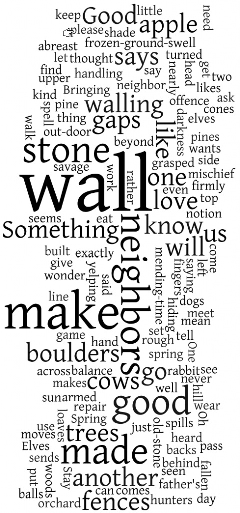 poetry analysis mending wall