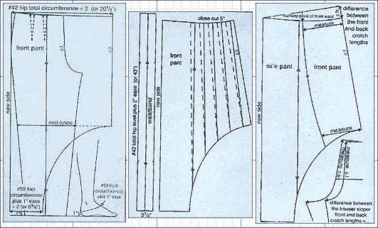 Как сшить шальвары