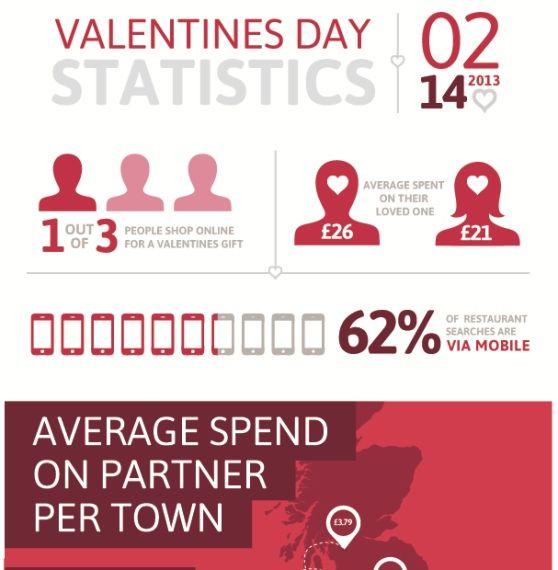 valentine's day in dc for singles