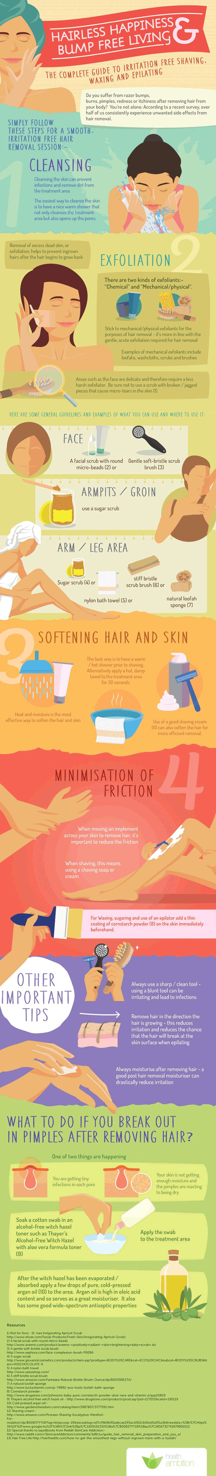 Women's guide to shaving: how to shave correctly
