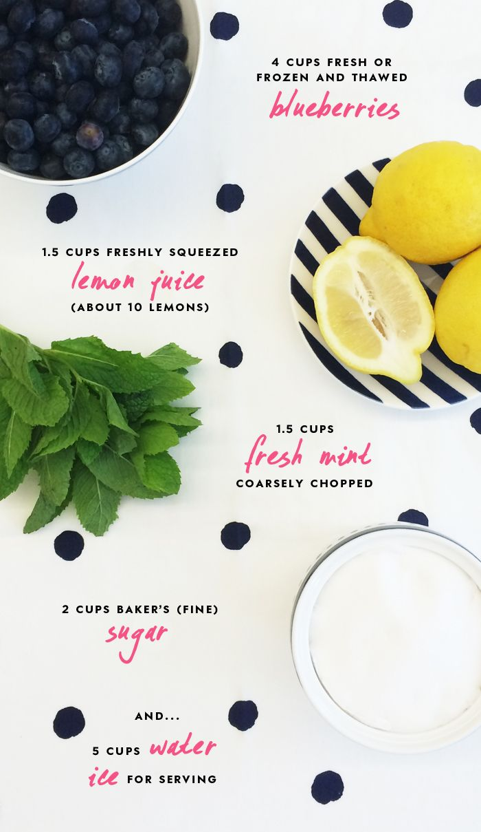 today we're drinking: blueberry, mint lemonade