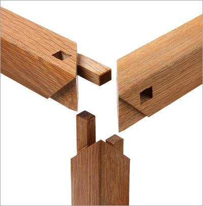 Woodworking Miter Joints Aji