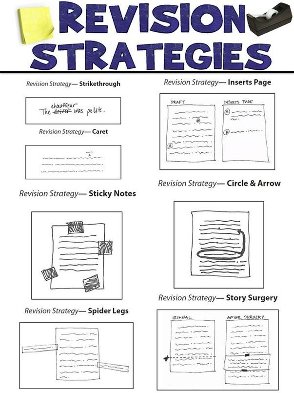 essay revision strategies