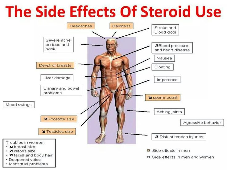 Steroids, devastating Side Effects with Natural