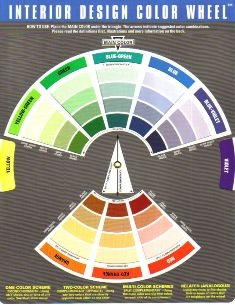 Interior Design Color Wheel Images Frompo 1