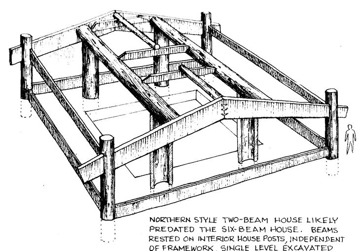 how to build a viking longhouse