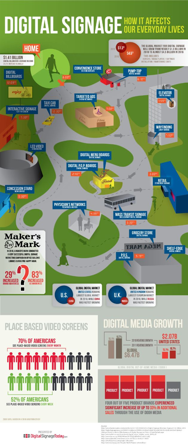 9 infographics marketers need to see iMediaConnection.com