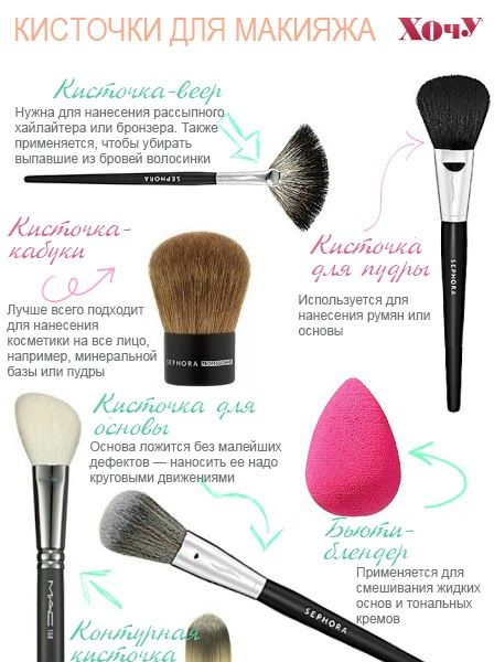 Список необходимого для макияжа