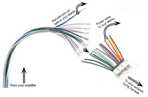 car stereo wiring diagram 5 channel amp
