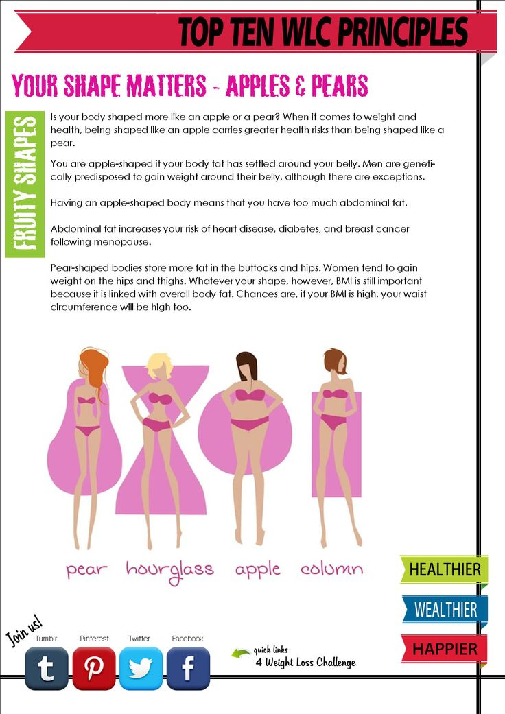 Your Shape Matters | Weight Loss Challenge | Pinterest
