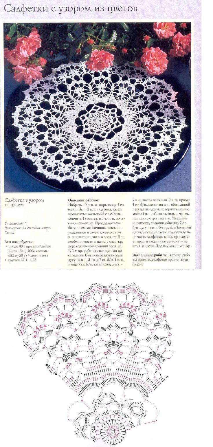 Схемы вязанных салфеток фото