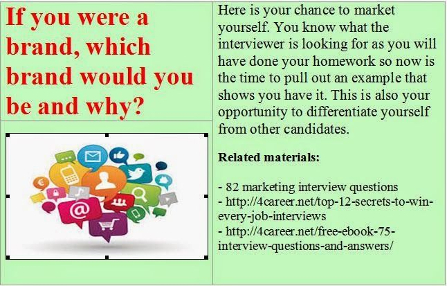 marketing assistant interview questions Interview questions a free inside look at marketing assistant interview questions and process details for 1,078 companies - all posted anonymously by interview candidates.