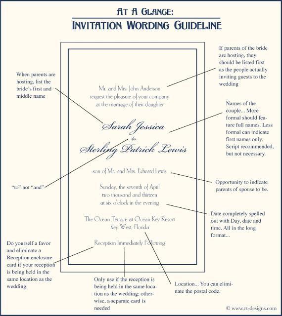 At A Glance: Wedding Invitation Wording Guideline