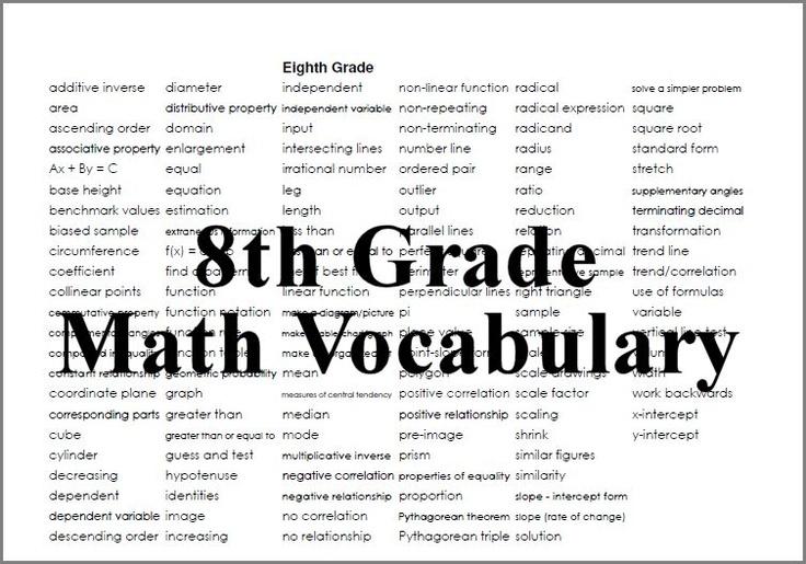 math worksheet : math vocabulary test 8th grade  emperorpetroleum  : Grade Eight Math Worksheets
